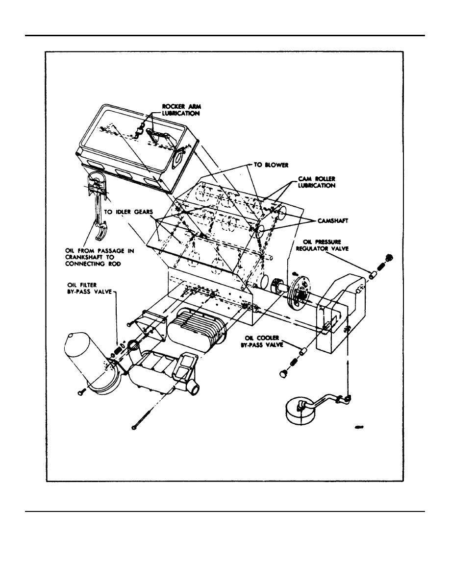 Cushman Omc Wiring Diagram Just Wirings Allis Chalmers Model 2690813 Truckster Auto Johnson Outboard Tachometer Harness
