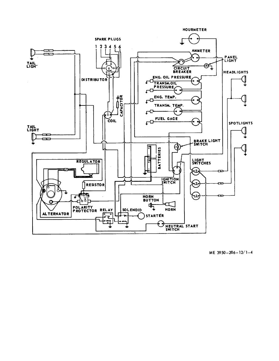 peterbilt 379 wiring diagram peterbilt discover your wiring capacity truck wiring diagram