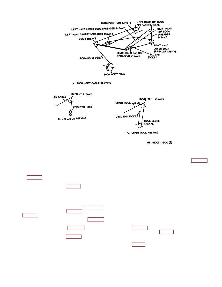 crane boom and jib boom reeving diagram (sheet 1 of 2)