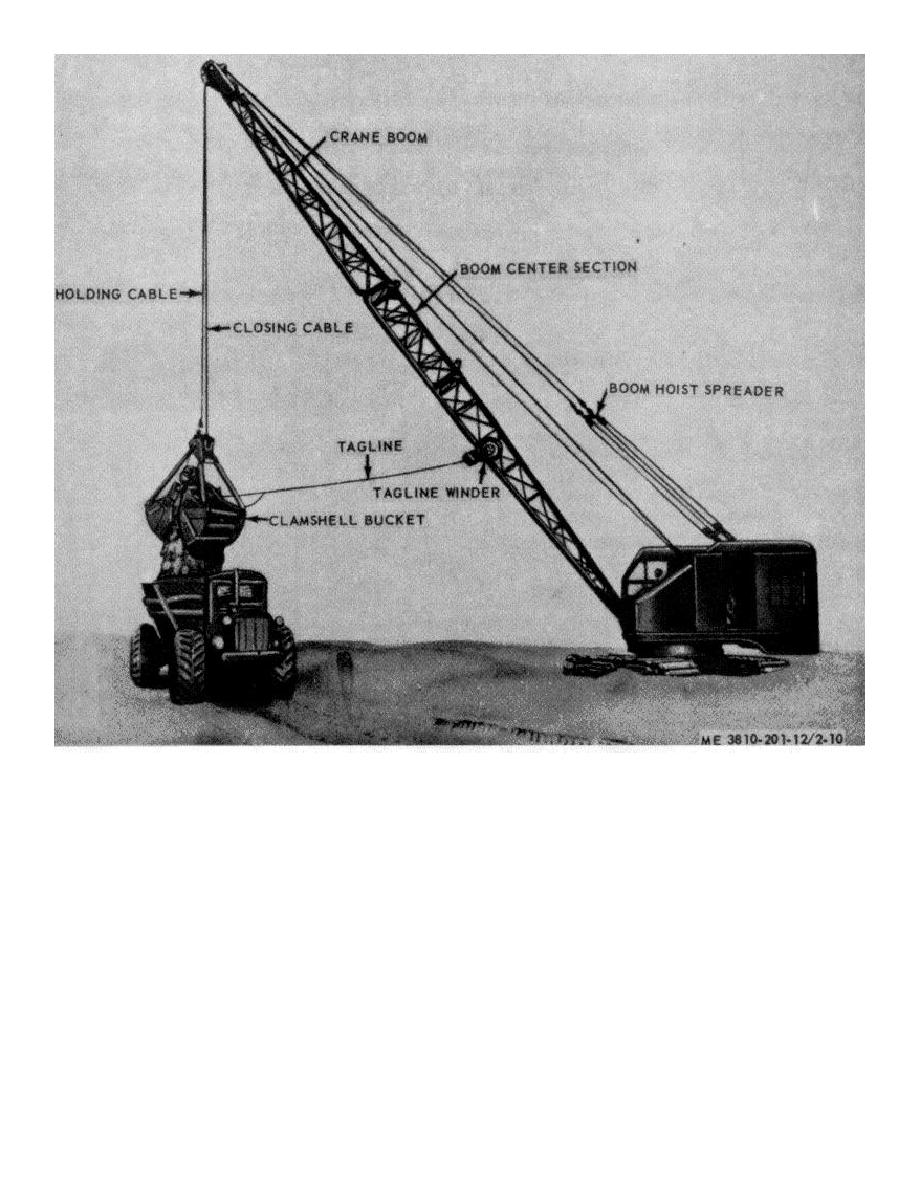 Figure 2-10  Clamshell Front End Attachment  Installed View