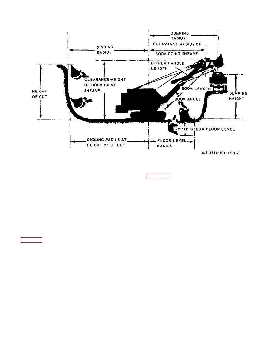 Figure 1 7 Backhoe Working Ranges