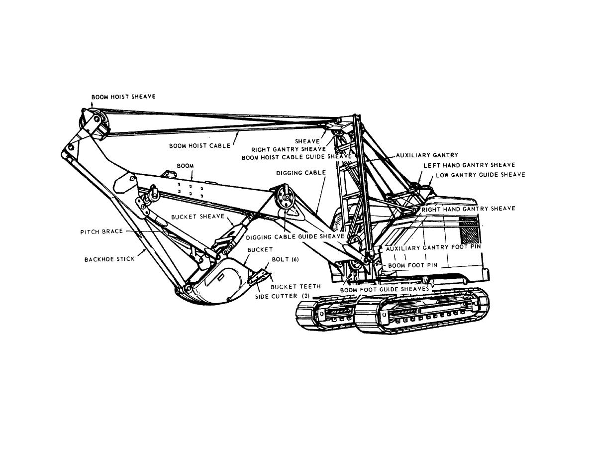 Lma A Wiring Diagram Library Hopper Heater Figure 2 17 Backhoe Front End Attachment Installed View Tm