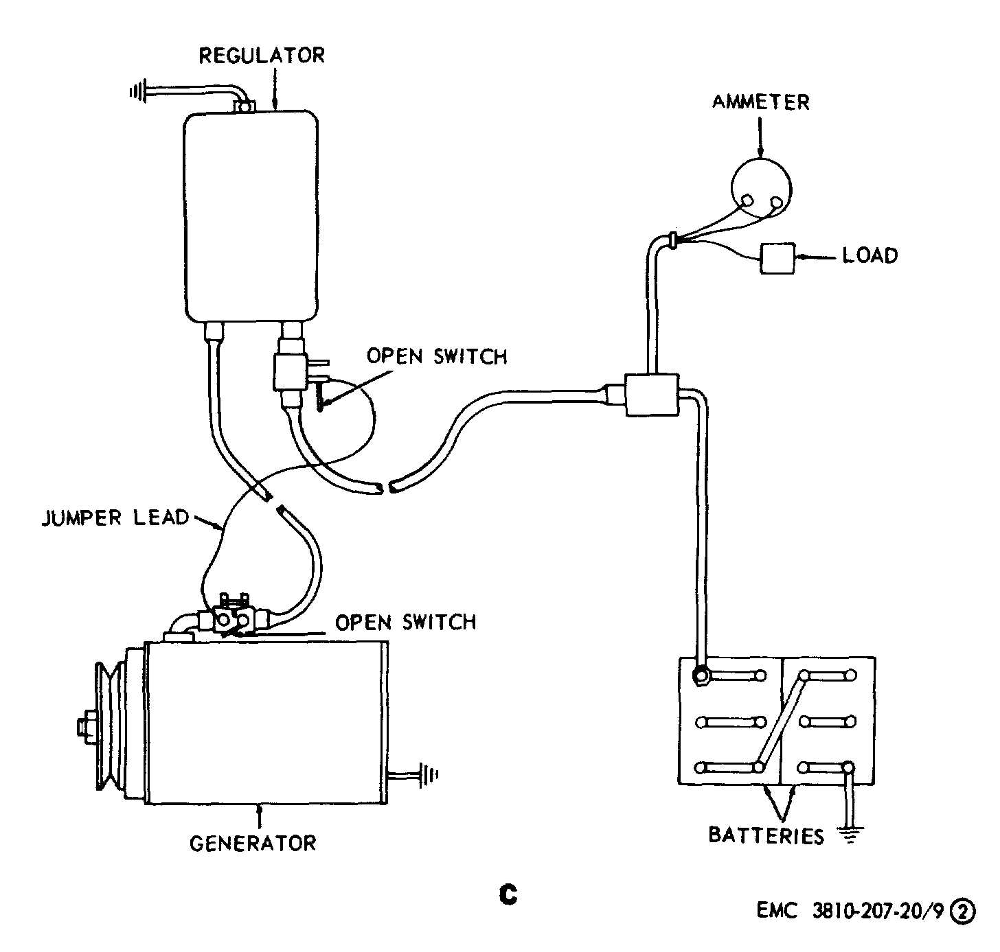 Figure 9  Generator Regulator Removal  Adjustment  And Test Wiring Diagram - Cont