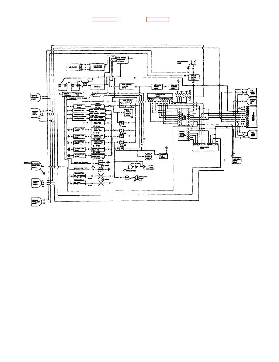 Figure 1 Carrier Schematic Wiring Diagram Peugeot 206