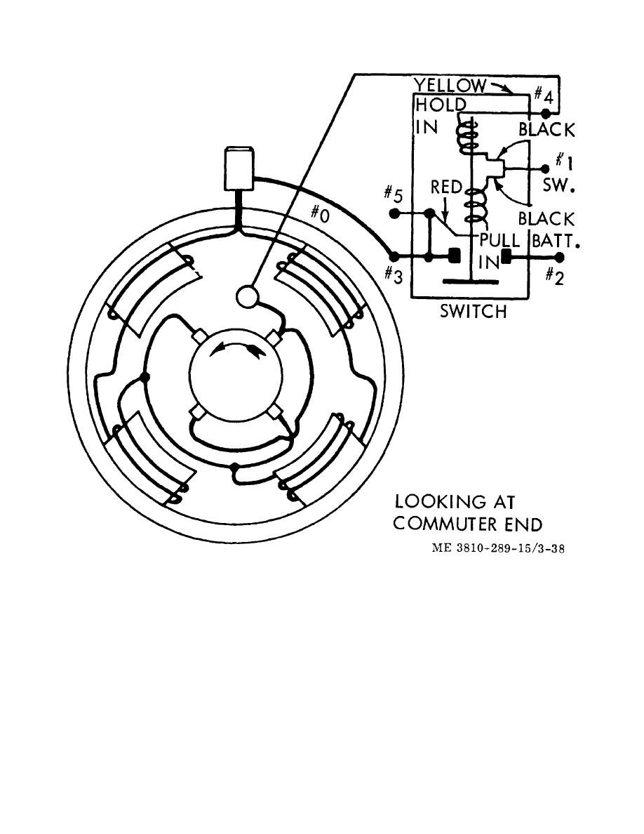 dc motor internal wiring diagram trusted wiring diagram motor reversing drum switch diagram motor internal wiring diagram house wiring diagram symbols \\u2022 motor reversing switch wiring diagram dc motor internal wiring diagram