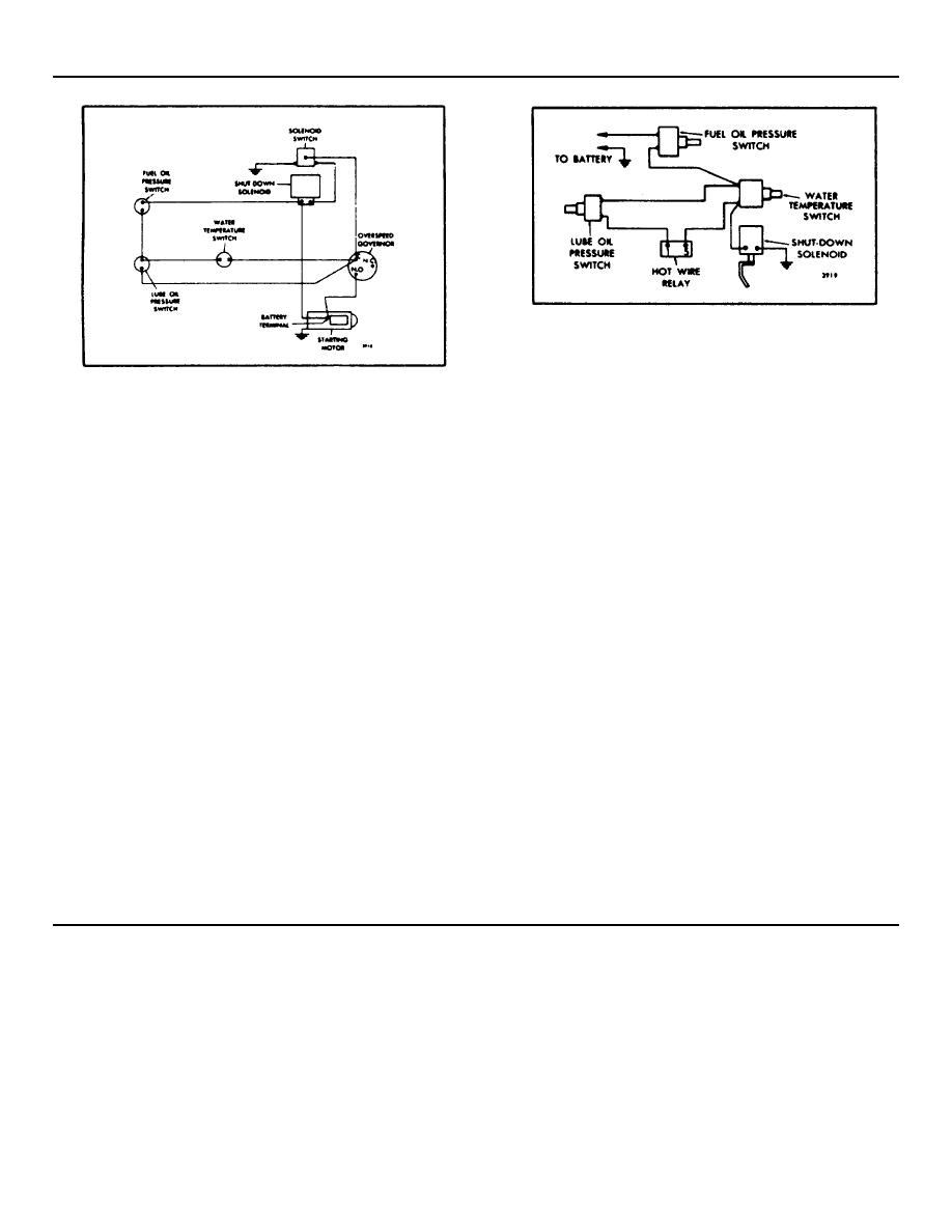 Fig 3 Automatic Electrical Shut Down System Diagram Temp Switch Wiring Detroit Diesel