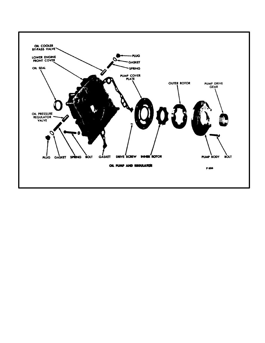 2usv4 Hello Cat 3406e Wont Start Noticed Not Hear together with 12 Wire Motor Diagram likewise 488429522059877739 likewise Yanmar 2200 Wiring Diagram in addition TM 5 3810 293 14 P 30140. on detroit blower