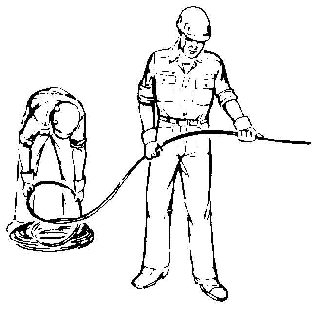 Figure 4-26. Correct Method of Uncoiling Wire Rope