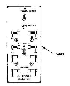 wiring diagram for 1 lamp 2 switches wiring diagram for float switches setting the outriggers