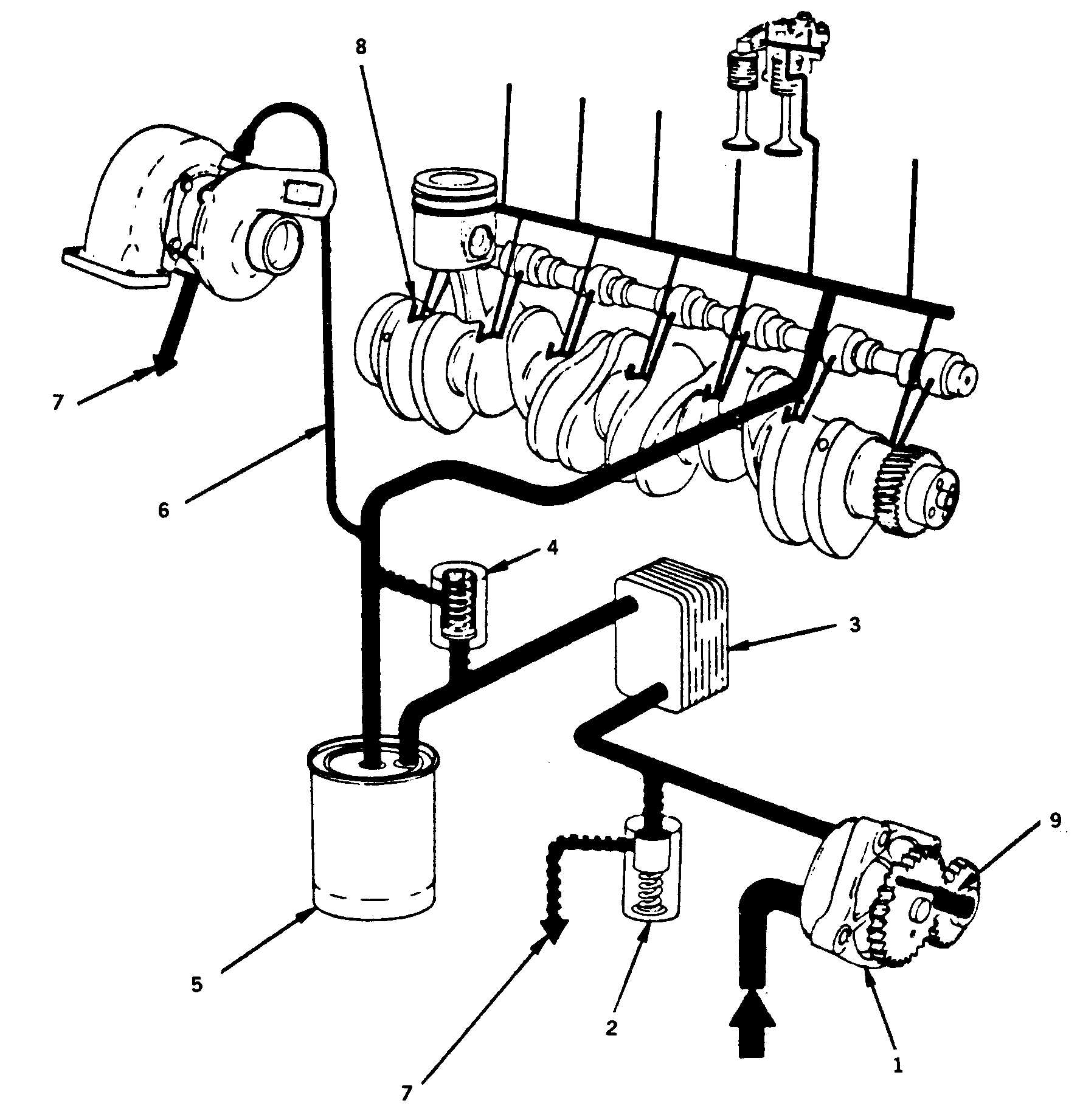 Ford 5 4 Engine Oiling Diagram Com